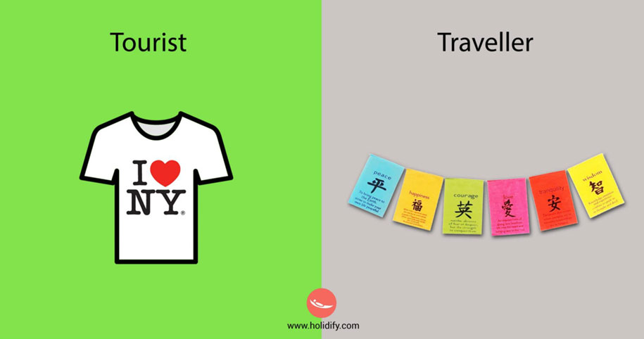 illustration-differences-traveler-tourist-holidify-2