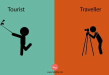 Turist ve gezgin