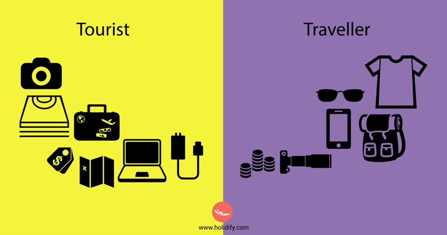 illustration-differences-traveler-tourist-holidify-9