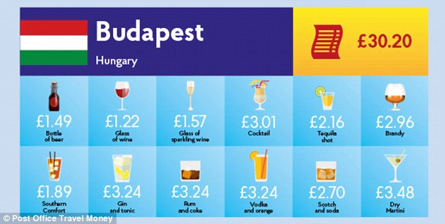 3473C57000000578-3602156-Budapest_last_year_s_No_1_ranked_second_in_this_year_s_study_wit-a-26_1463820112103