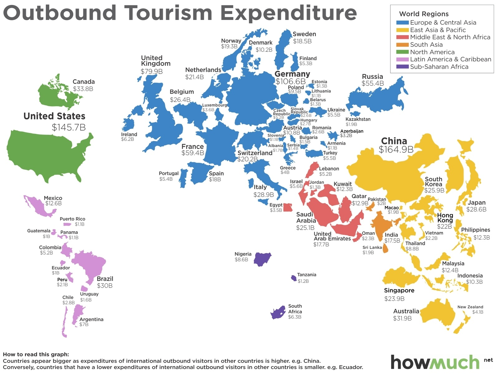 outbound-tourism-expenditure-final-ac91