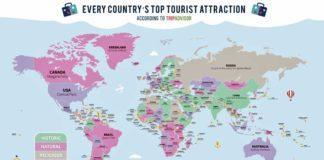 en turistik yer