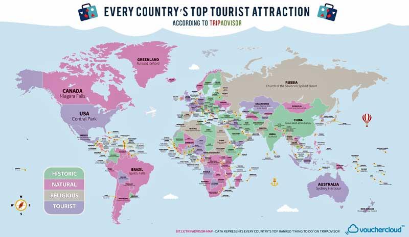 en turistik yerler