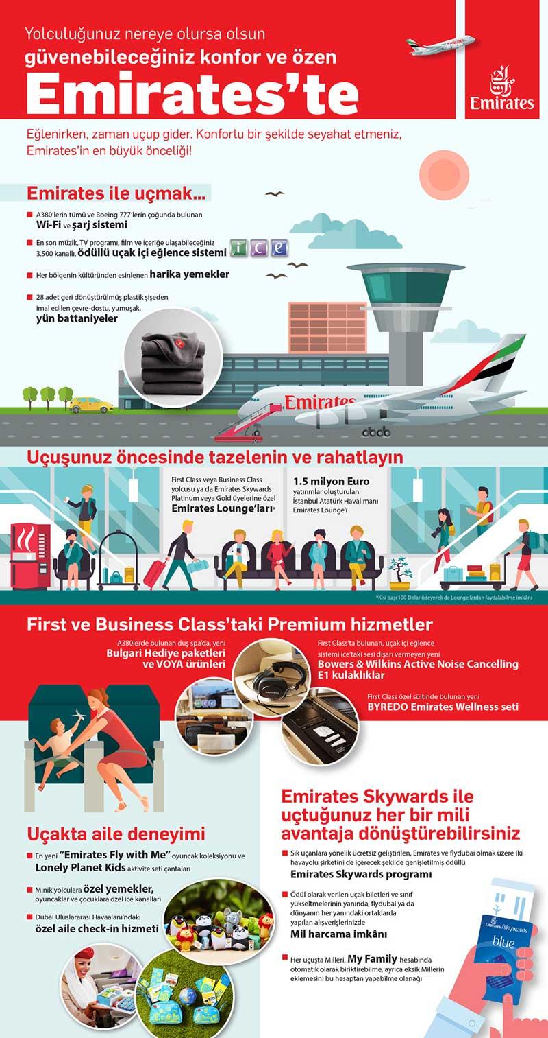 emirates infografik