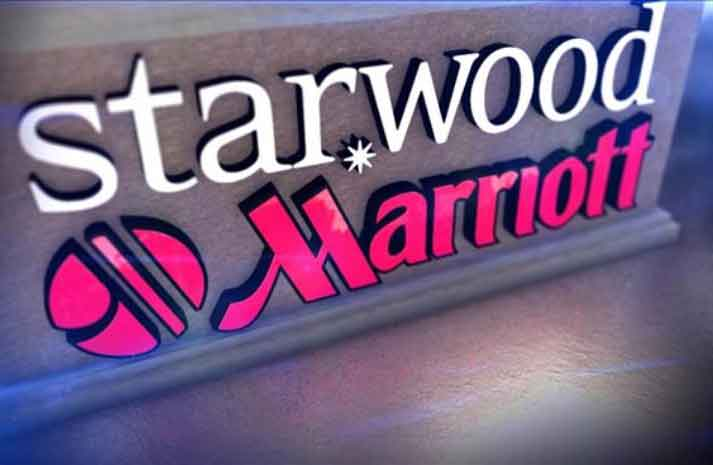 Starwood Marriott